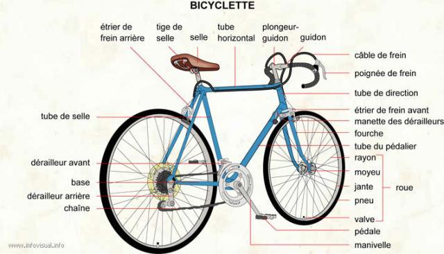 033-20bicyclette-1.jpg